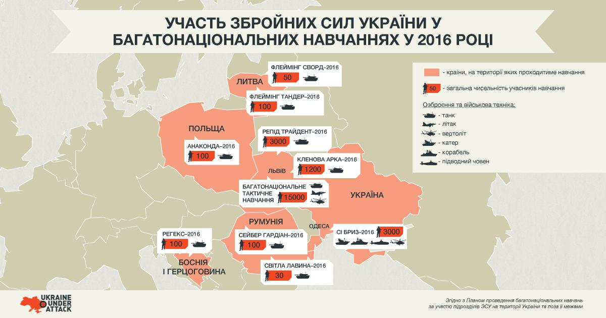 УУА_інфографіка_багатонац._навчання_зсу-01